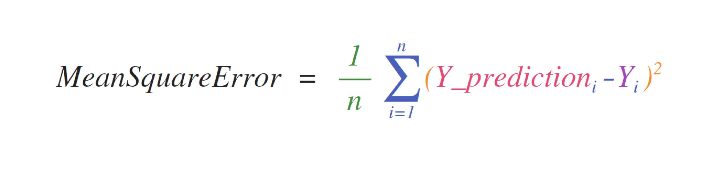 ../_images/np_MSE_formula.png