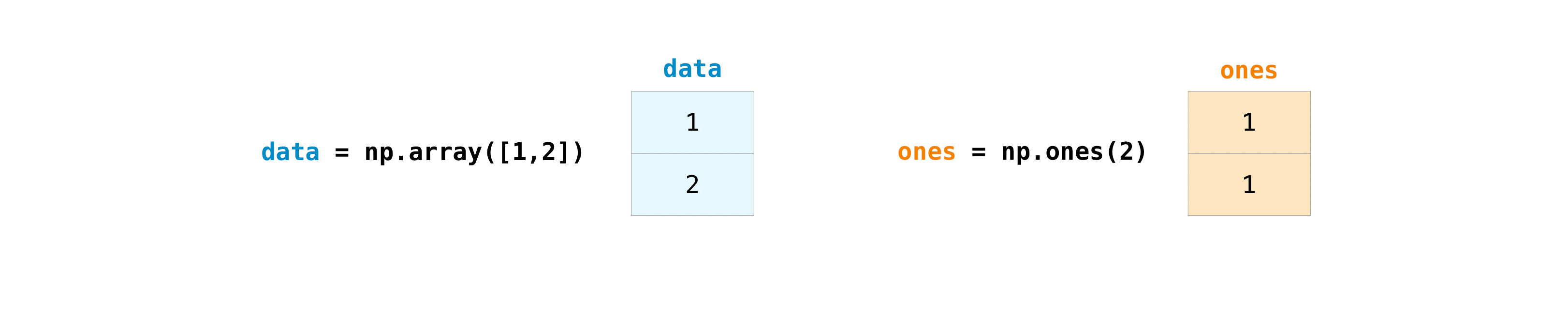 ../_images/np_array_dataones.png