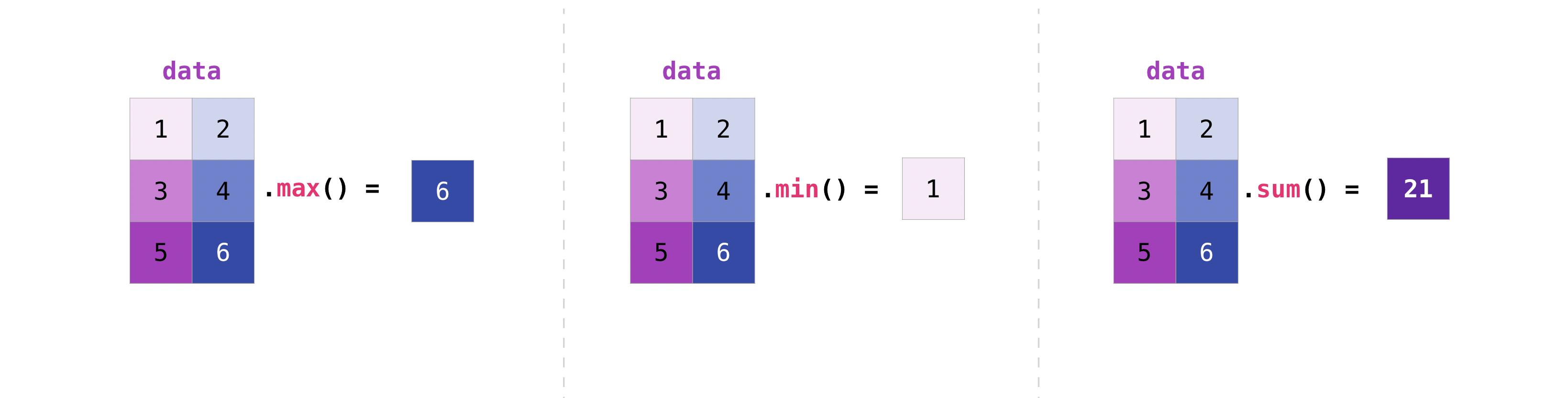 ../_images/np_matrix_aggregation.png
