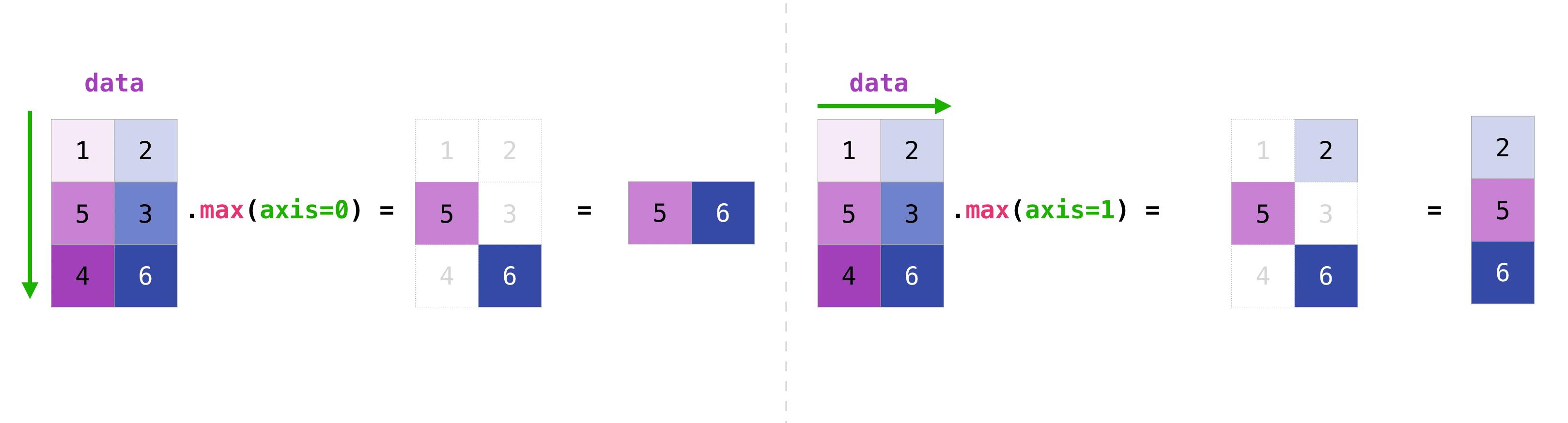 ../_images/np_matrix_aggregation_row.png