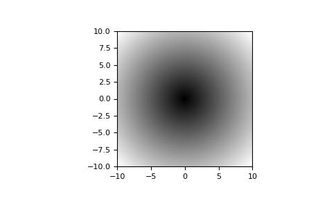 numpy absolute — NumPy v1 17 Manual