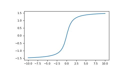 numpy arctan — NumPy v1 17 Manual