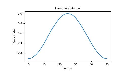 numpy hamming — NumPy v1 17 Manual