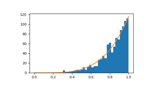 numpy random Generator power — NumPy v1 17 Manual